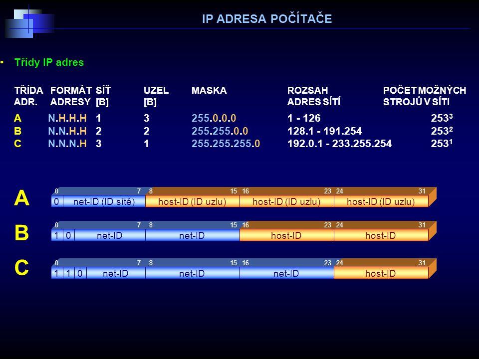B C IP ADRESA POČÍTAČE Třídy IP adres
