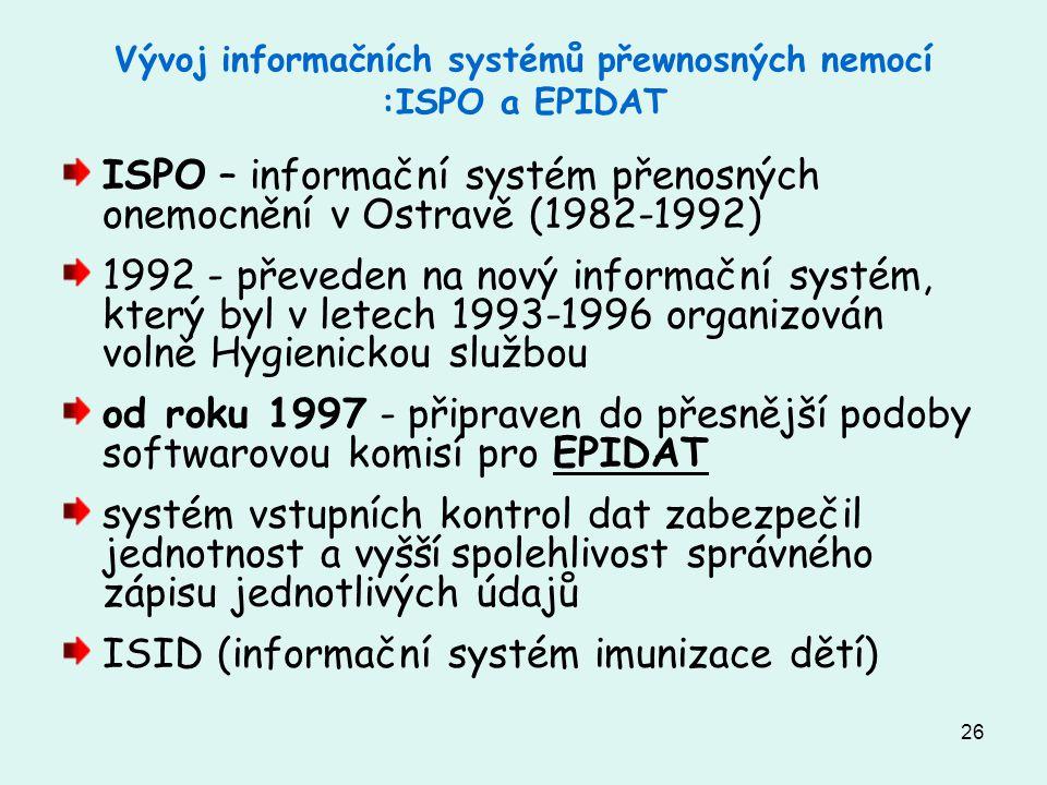 Vývoj informačních systémů přewnosných nemocí :ISPO a EPIDAT