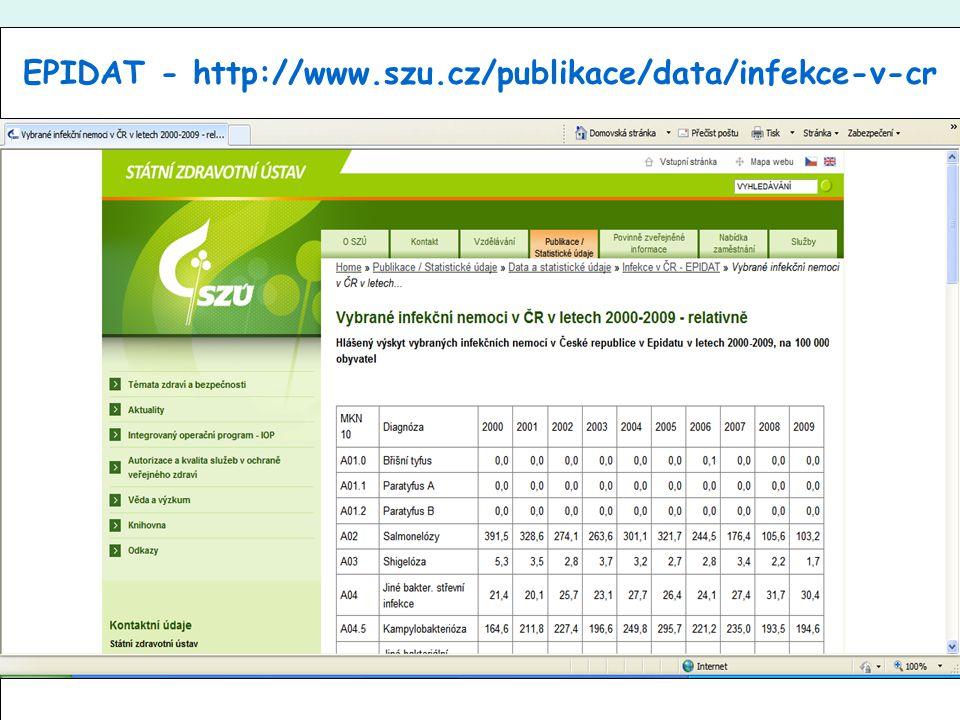 EPIDAT - http://www.szu.cz/publikace/data/infekce-v-cr