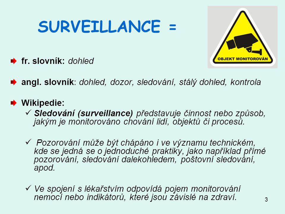 SURVEILLANCE = fr. slovník: dohled