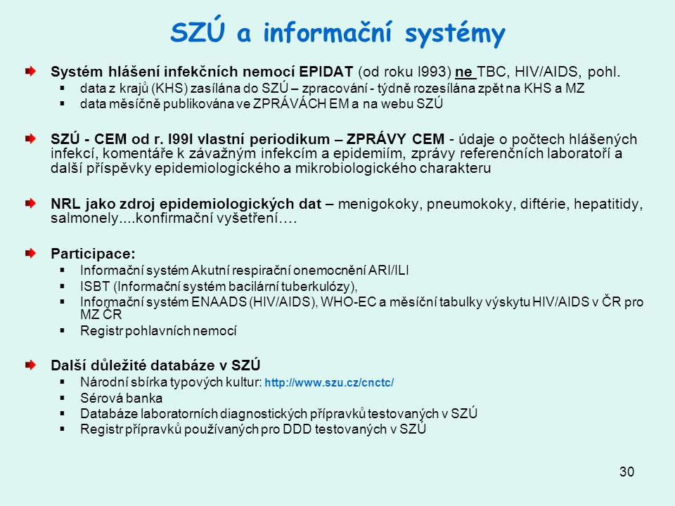 SZÚ a informační systémy