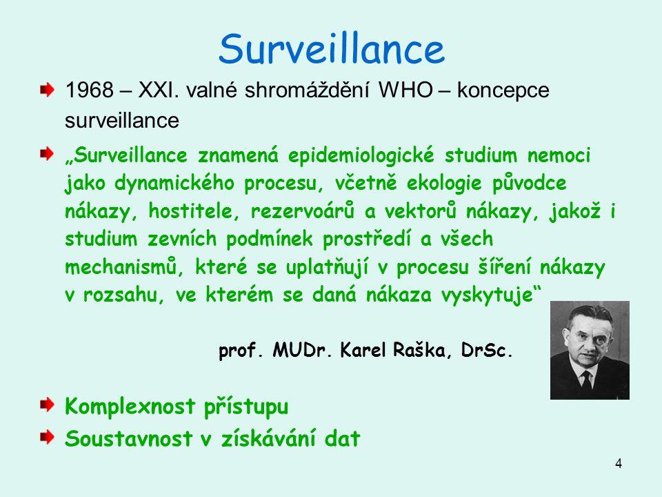 Surveillance 1968 – XXI. valné shromáždění WHO – koncepce surveillance