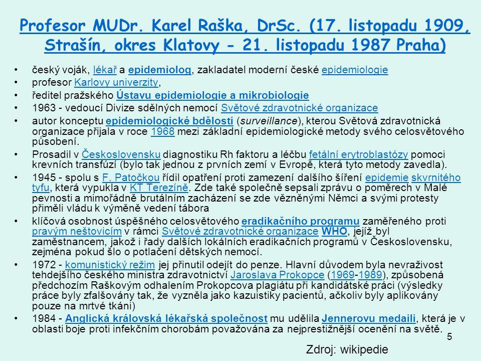 Profesor MUDr. Karel Raška, DrSc. (17