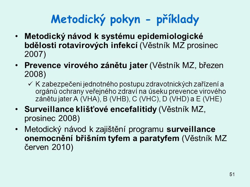 Metodický pokyn - příklady