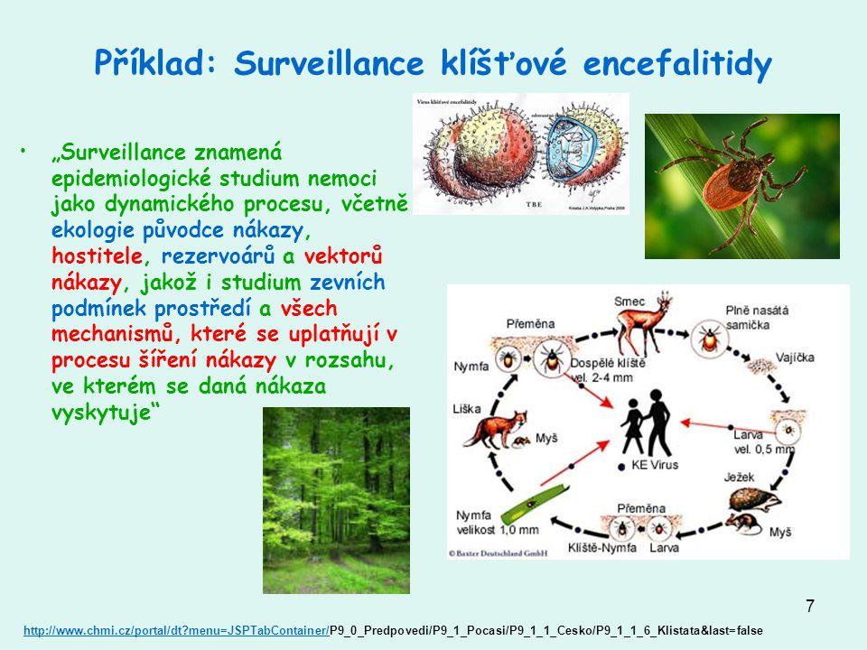 Příklad: Surveillance klíšťové encefalitidy