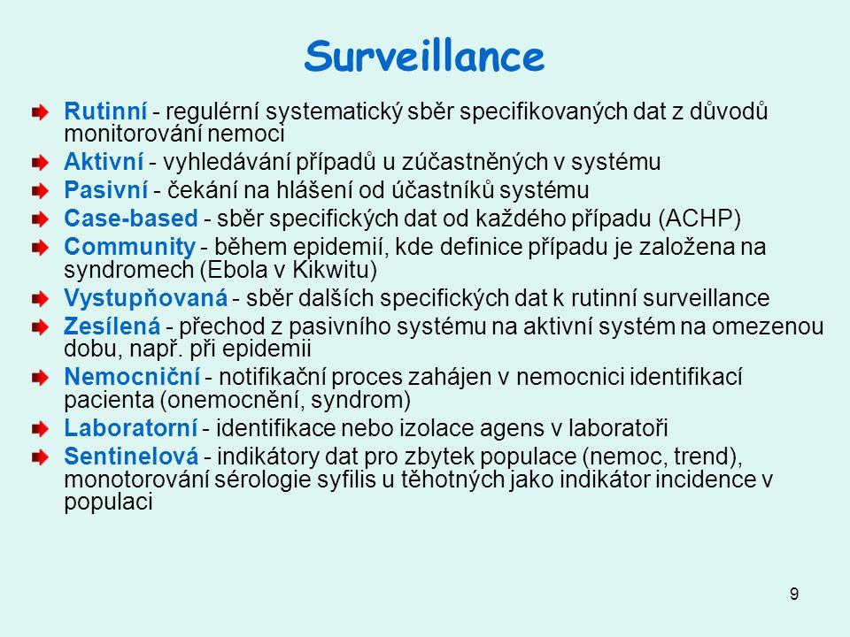 Surveillance Rutinní - regulérní systematický sběr specifikovaných dat z důvodů monitorování nemoci.