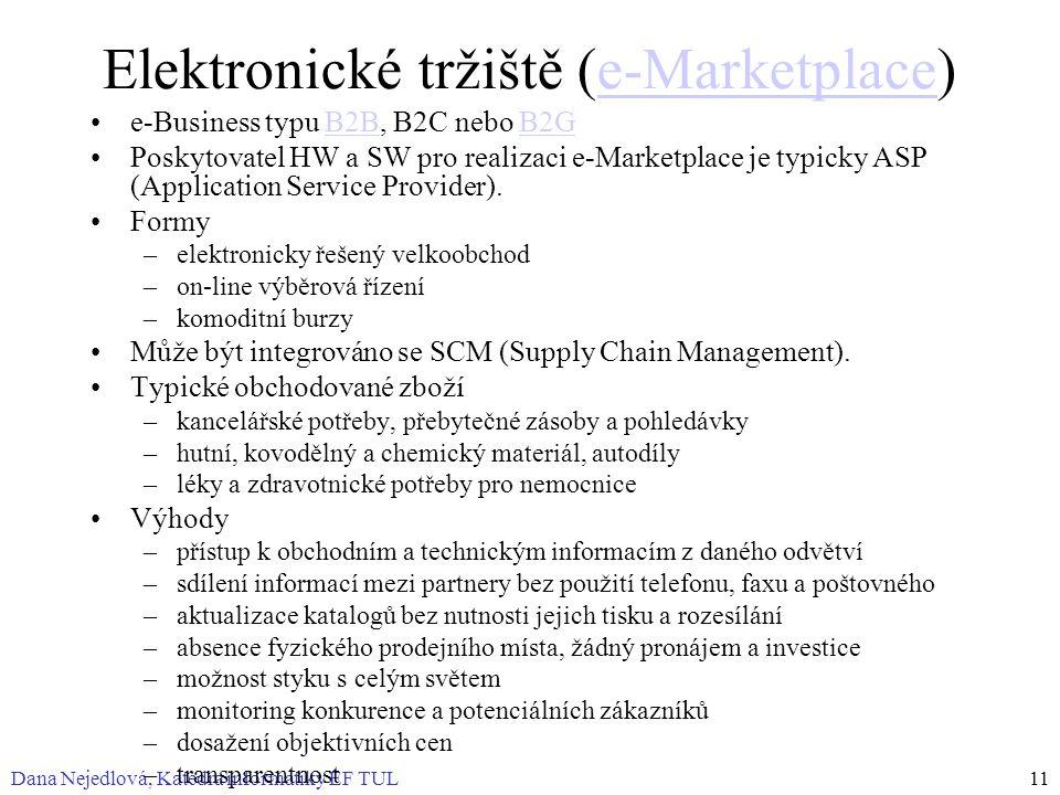 Elektronické tržiště (e-Marketplace)