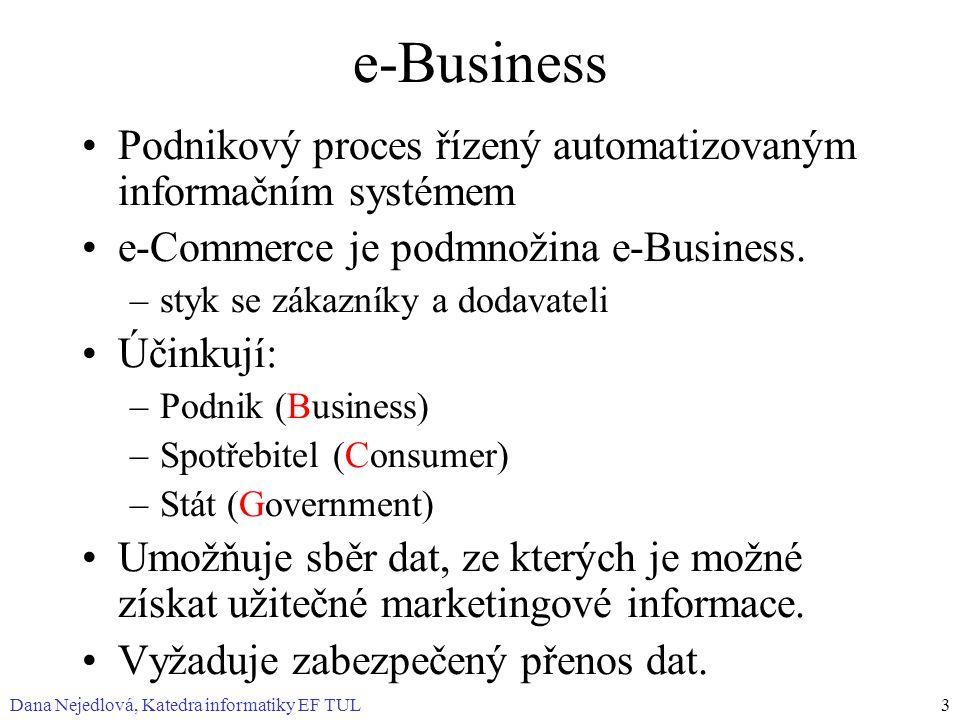 e-Business Podnikový proces řízený automatizovaným informačním systémem. e-Commerce je podmnožina e-Business.