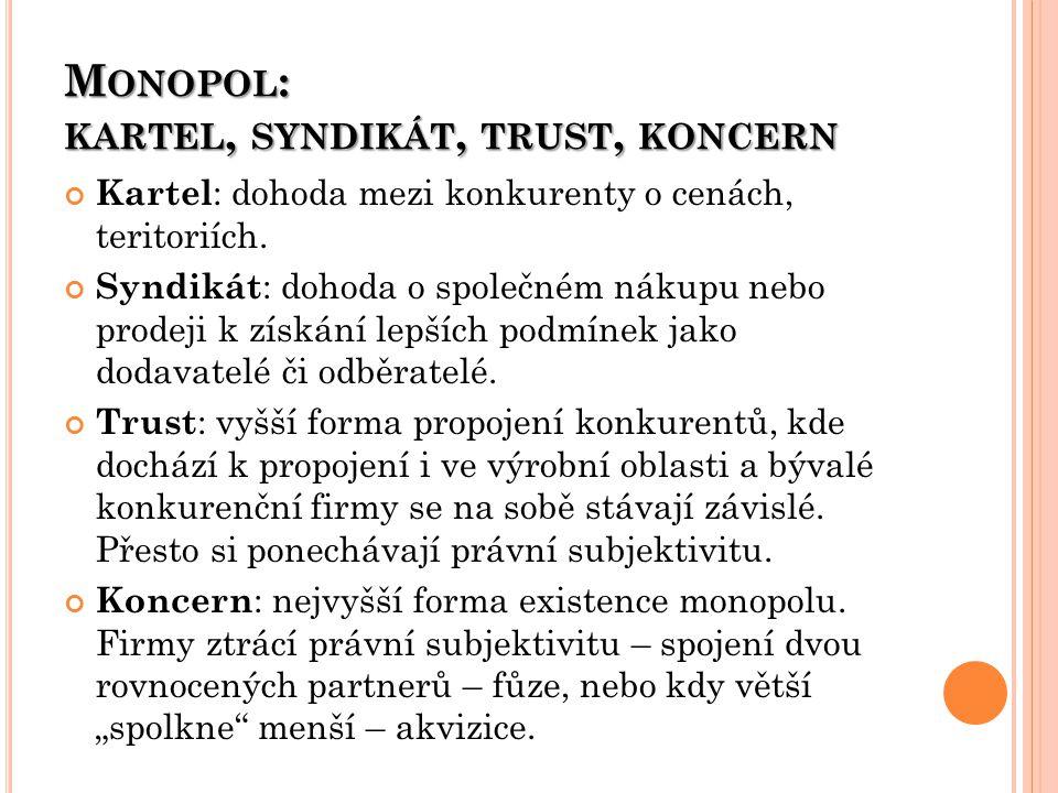 Monopol: kartel, syndikát, trust, koncern