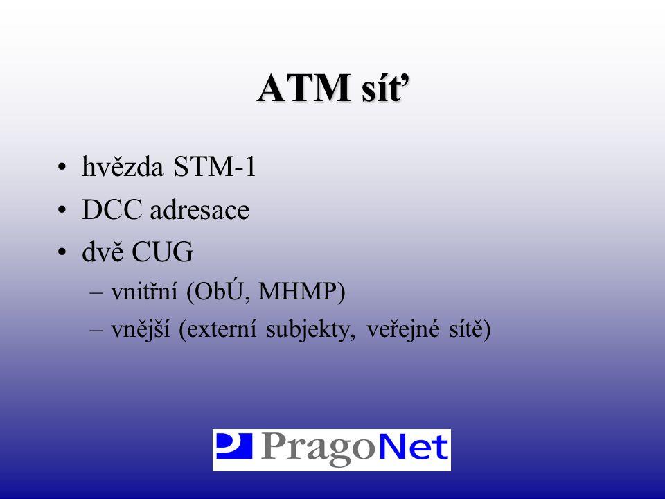 ATM síť hvězda STM-1 DCC adresace dvě CUG vnitřní (ObÚ, MHMP)