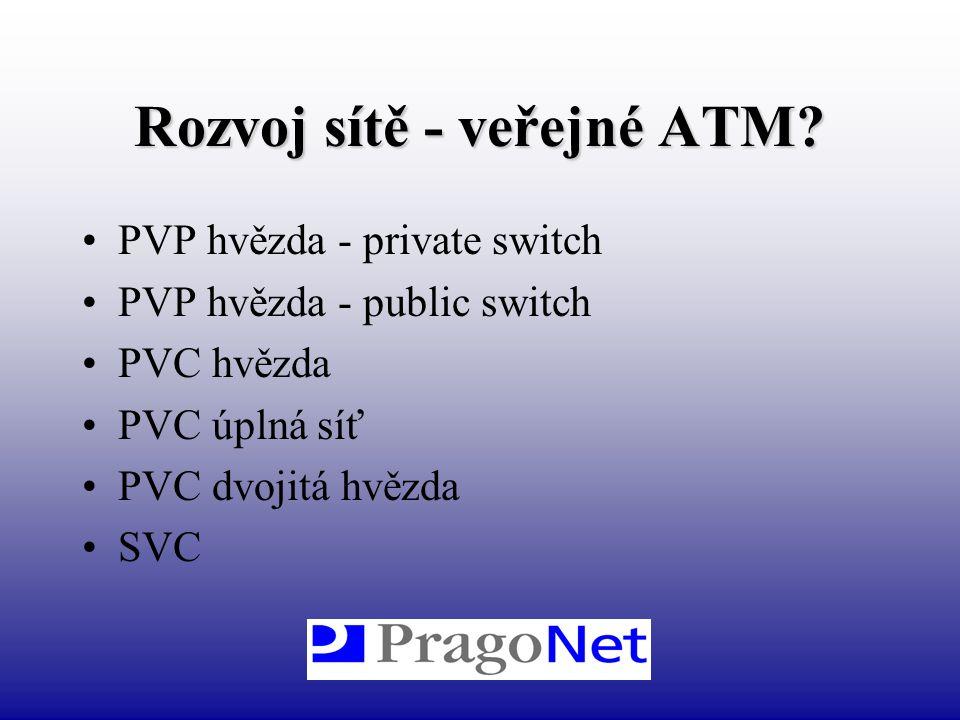 Rozvoj sítě - veřejné ATM