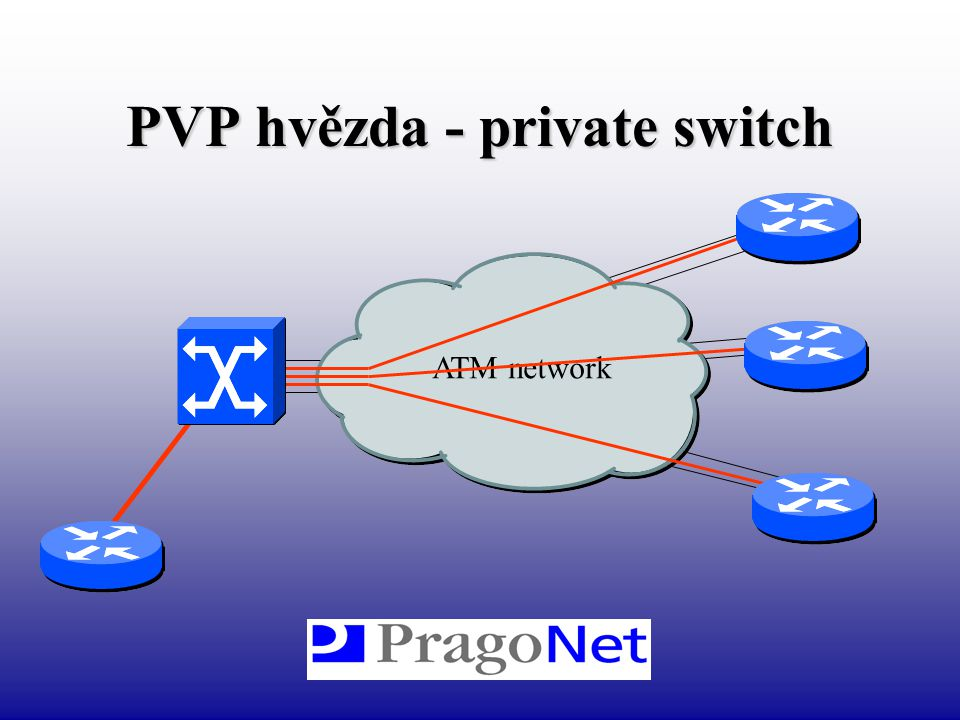 PVP hvězda - private switch