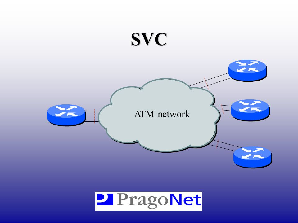 SVC ATM network