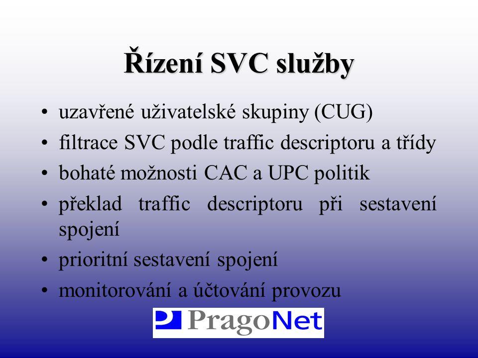 Řízení SVC služby uzavřené uživatelské skupiny (CUG)
