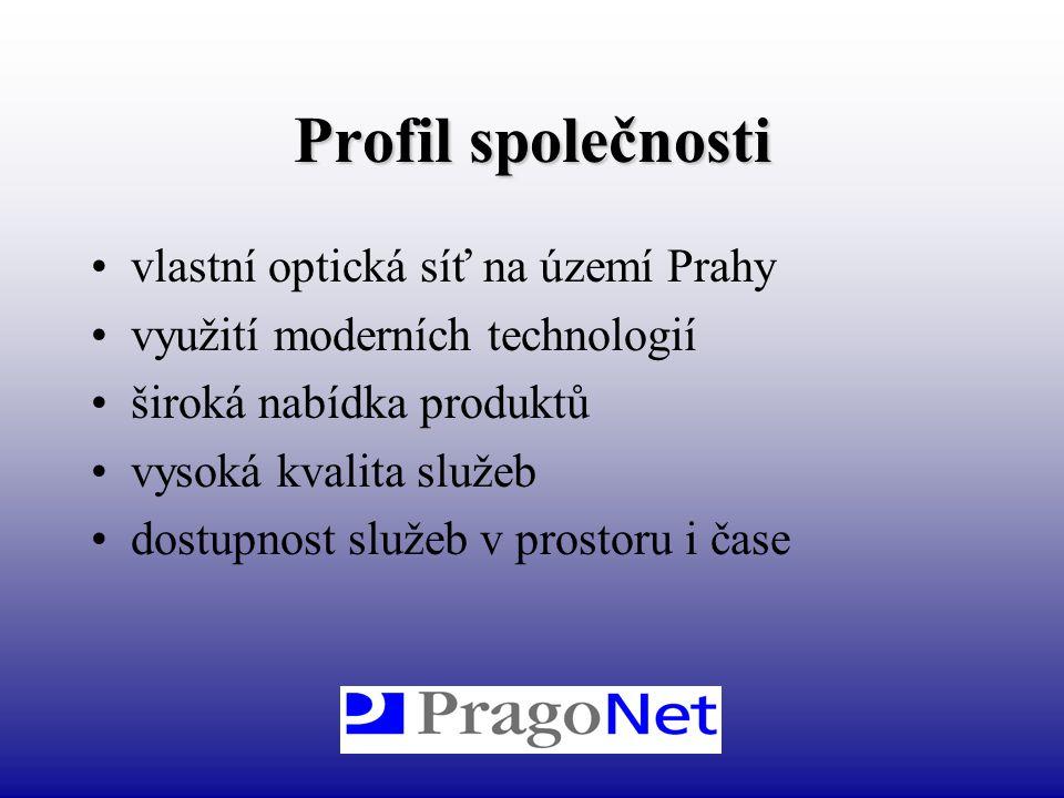Profil společnosti vlastní optická síť na území Prahy