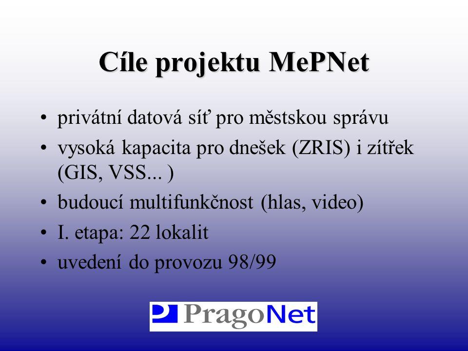 Cíle projektu MePNet privátní datová síť pro městskou správu