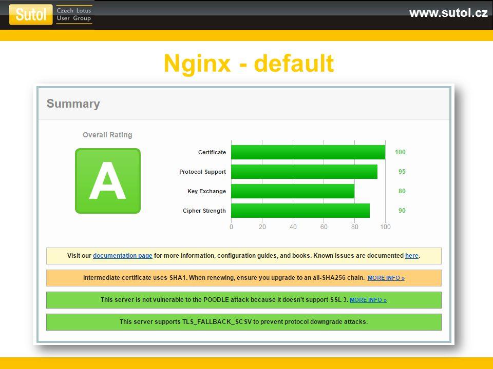 Nginx - default