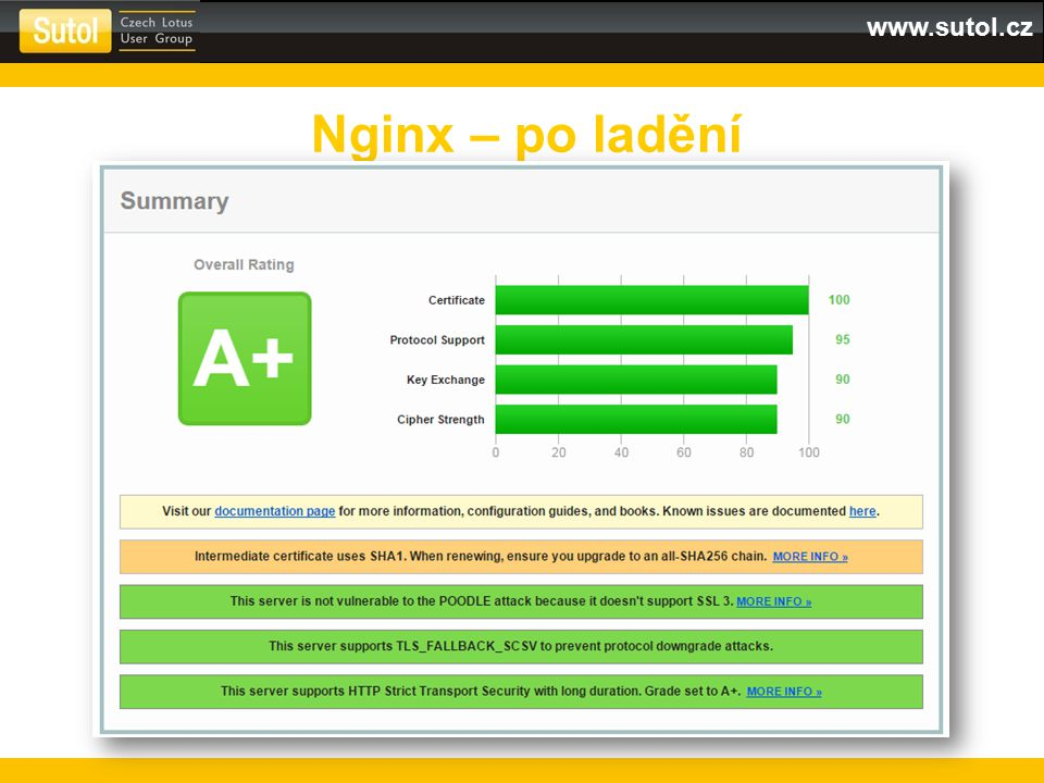 Nginx – po ladění Po zapnutí Strict Transport Security.