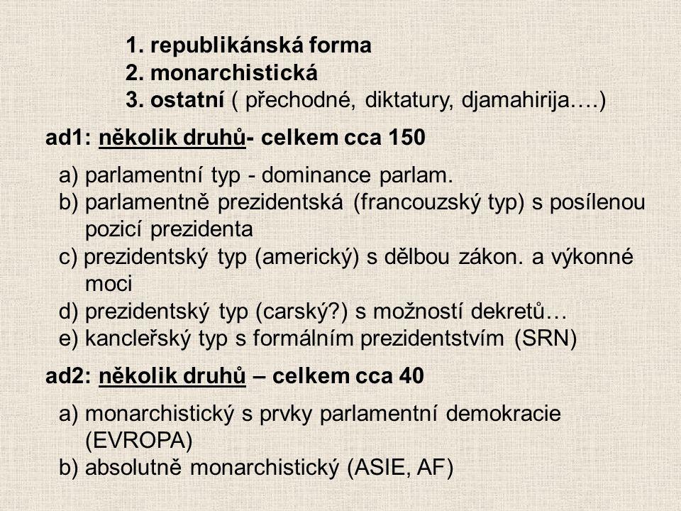 1. republikánská forma 2. monarchistická. 3. ostatní ( přechodné, diktatury, djamahirija….) ad1: několik druhů- celkem cca 150.
