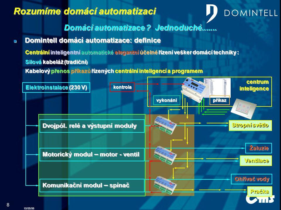 Rozumíme domácí automatizaci