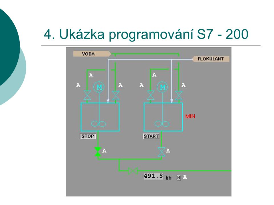 4. Ukázka programování S7 - 200