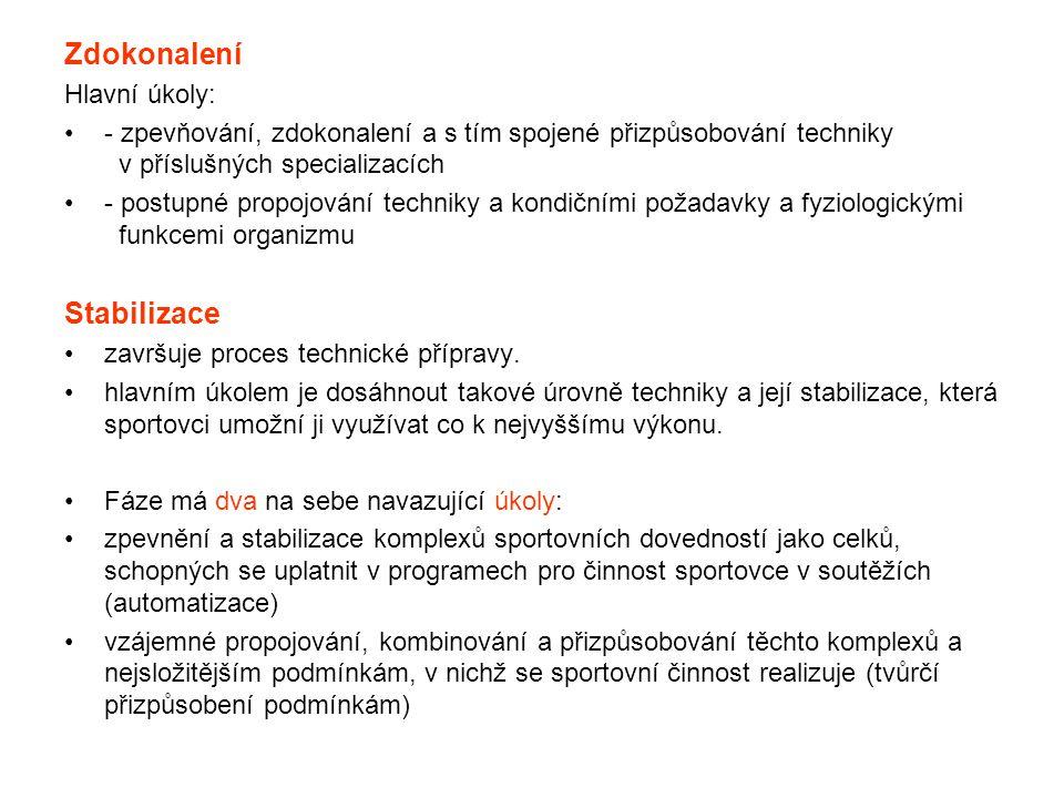 Zdokonalení Stabilizace Hlavní úkoly: