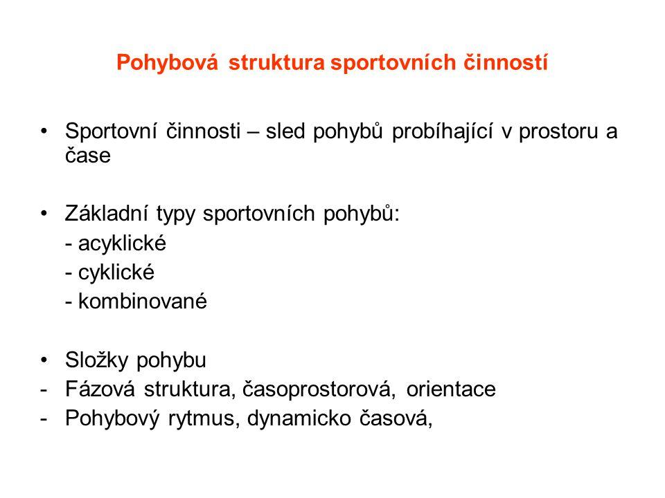 Pohybová struktura sportovních činností