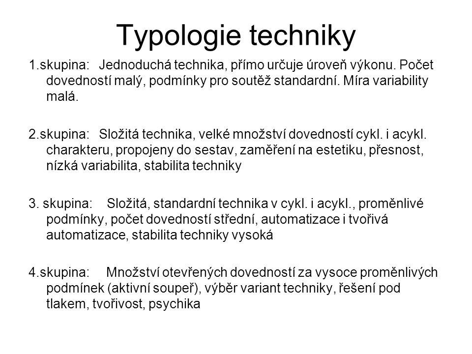Typologie techniky
