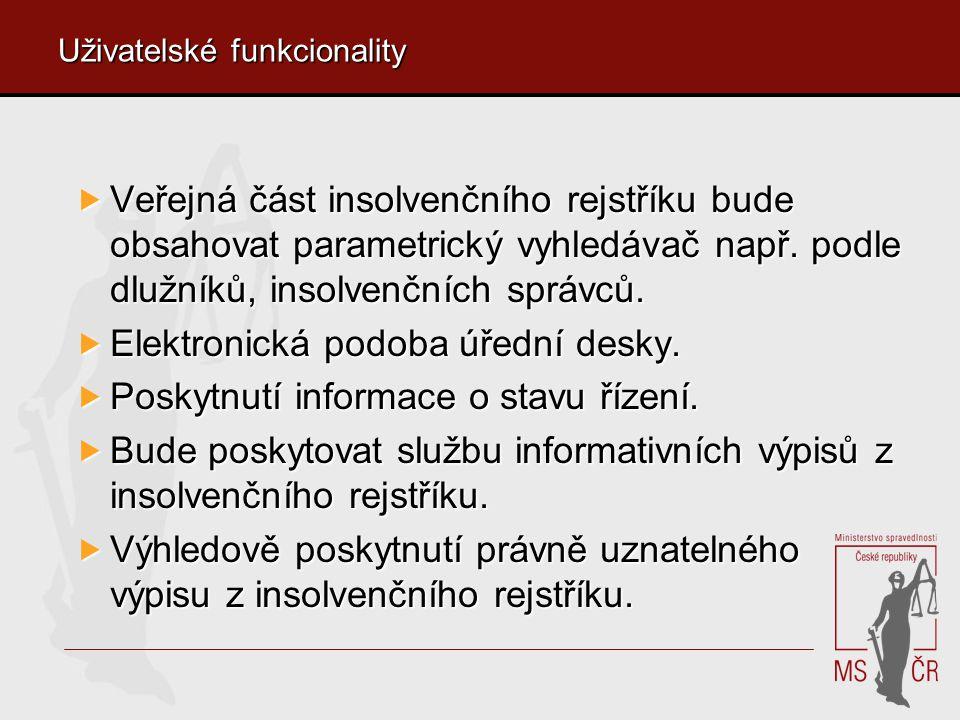 Uživatelské funkcionality