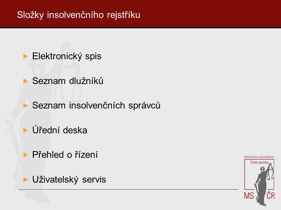 Složky insolvenčního rejstříku