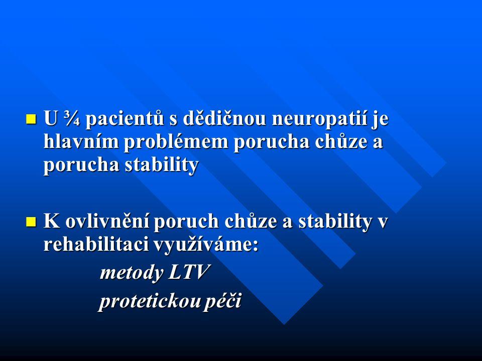 U ¾ pacientů s dědičnou neuropatií je hlavním problémem porucha chůze a porucha stability