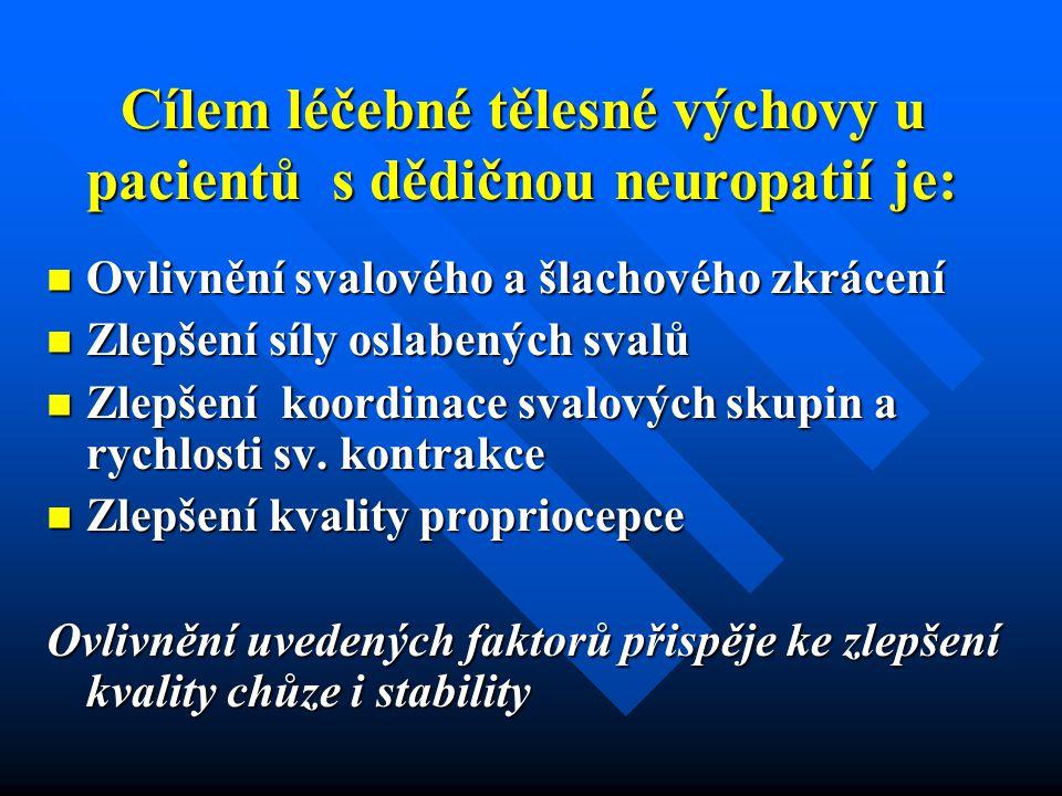 Cílem léčebné tělesné výchovy u pacientů s dědičnou neuropatií je:
