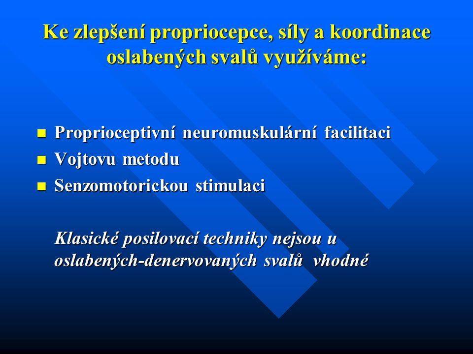 Ke zlepšení propriocepce, síly a koordinace oslabených svalů využíváme: