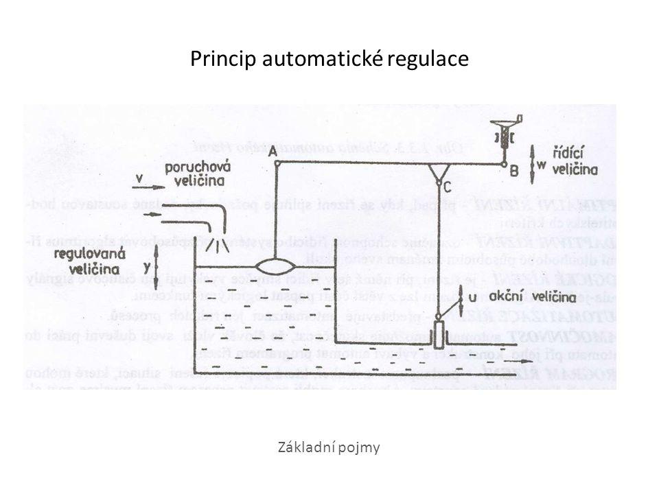 Princip automatické regulace