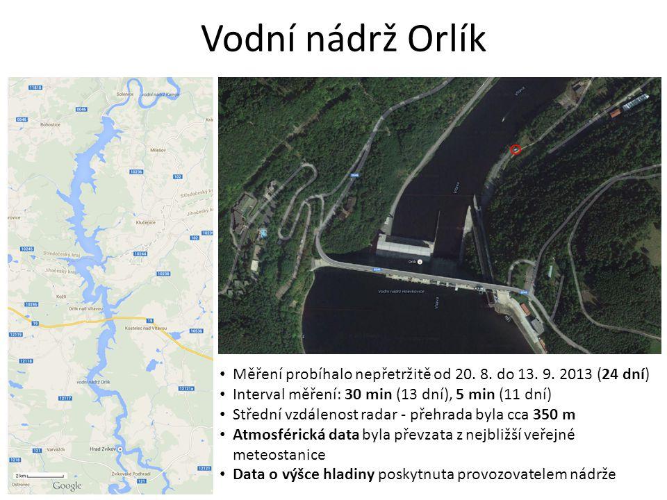 Vodní nádrž Orlík Měření probíhalo nepřetržitě od 20. 8. do 13. 9. 2013 (24 dní) Interval měření: 30 min (13 dní), 5 min (11 dní)