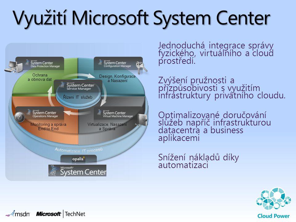 Využití Microsoft System Center