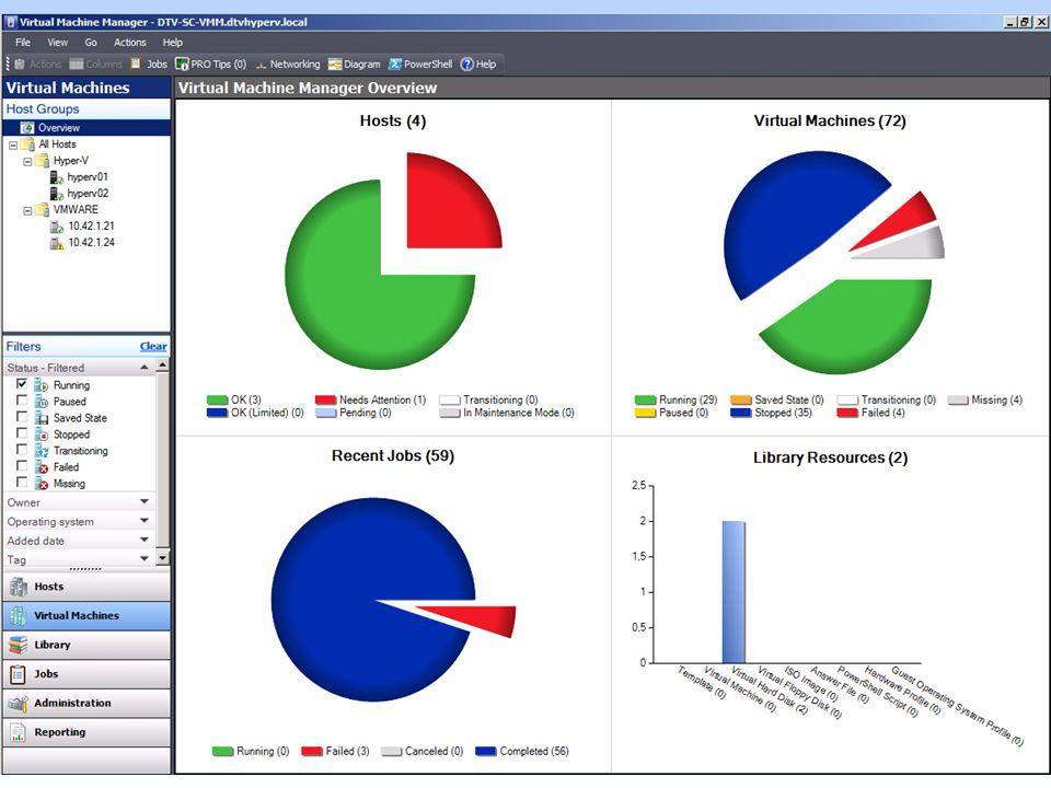 Správa virtualizace Hyper-V