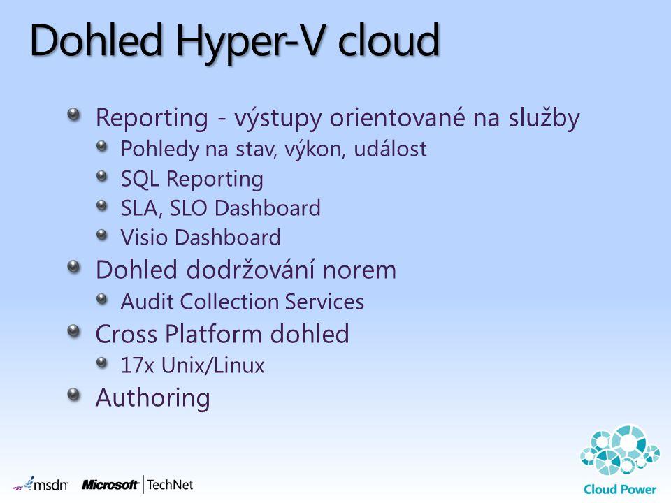 Dohled Hyper-V cloud Reporting - výstupy orientované na služby