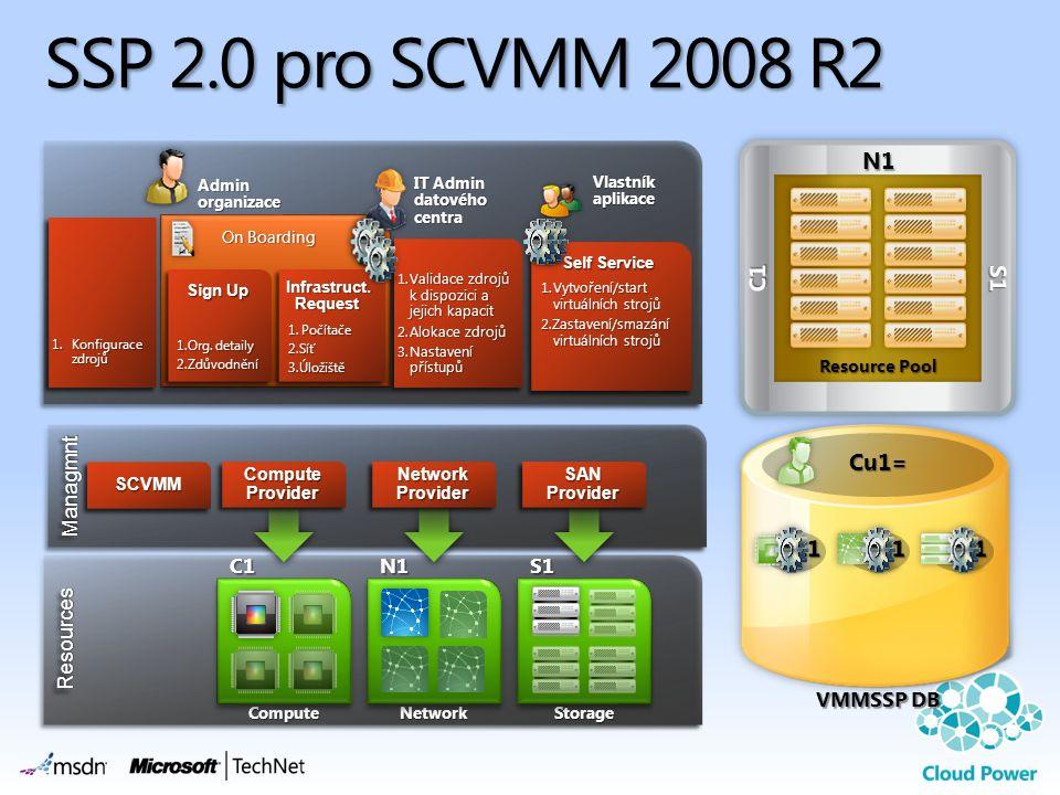 SSP 2.0 pro SCVMM 2008 R2 N1 C1 S1 Cu1= C1 N1 S1 Portals Managmnt