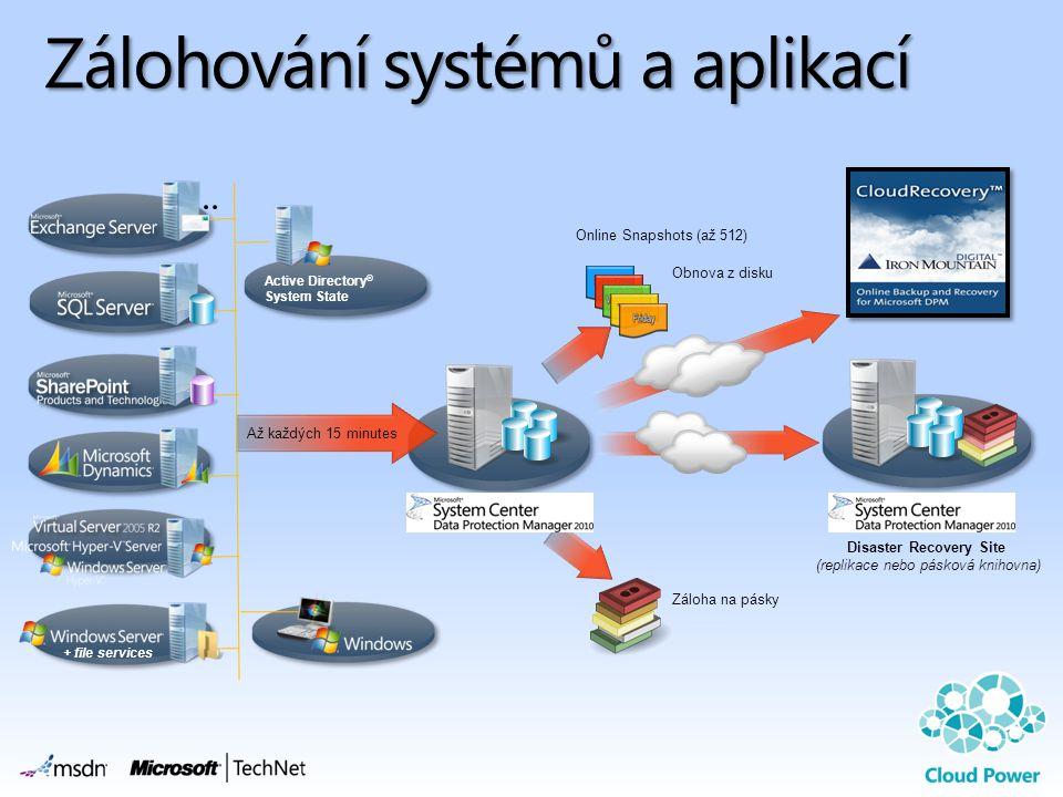 Zálohování systémů a aplikací