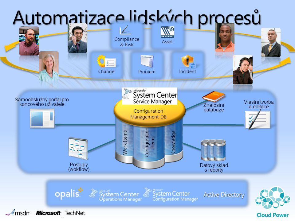 Automatizace lidských procesů