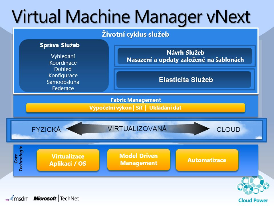 Virtual Machine Manager vNext