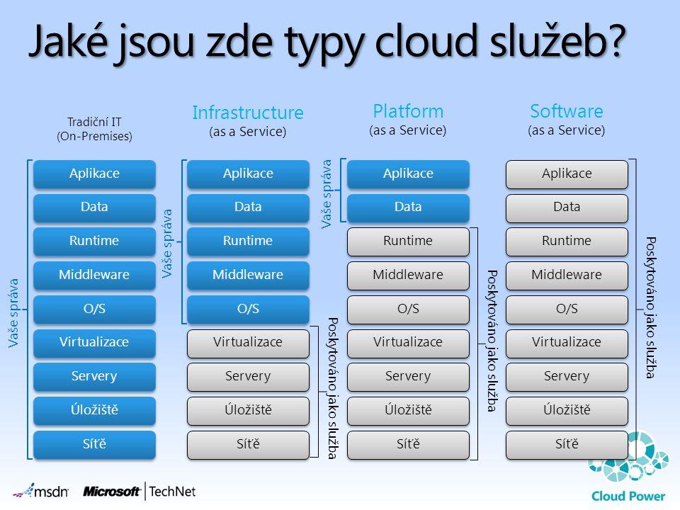 Jaké jsou zde typy cloud služeb