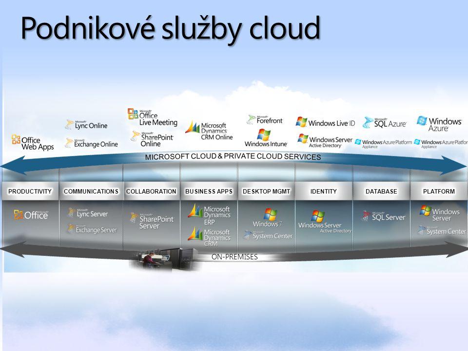 Podnikové služby cloud