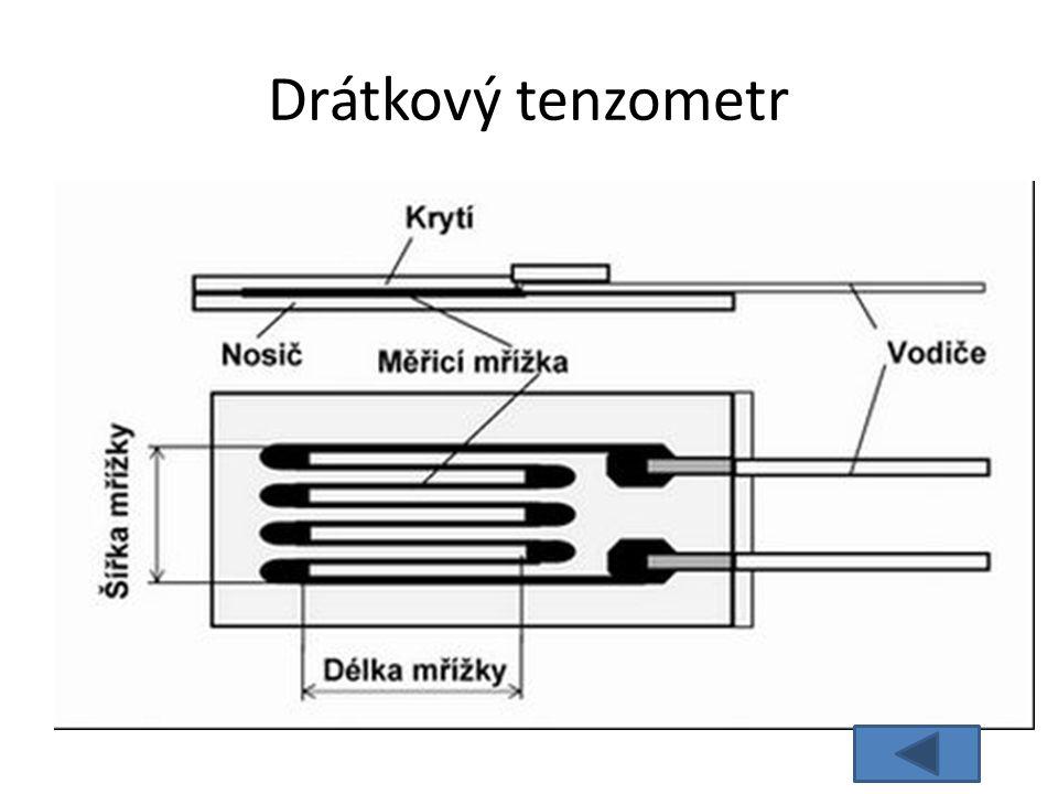 Drátkový tenzometr