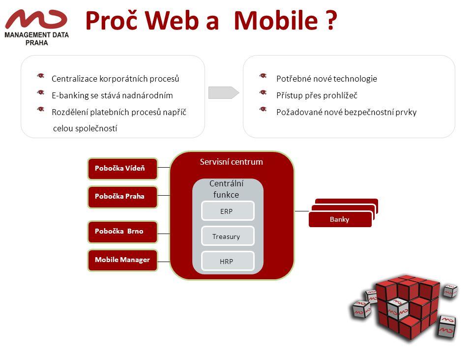 Proč Web a Mobile Centralizace korporátních procesů