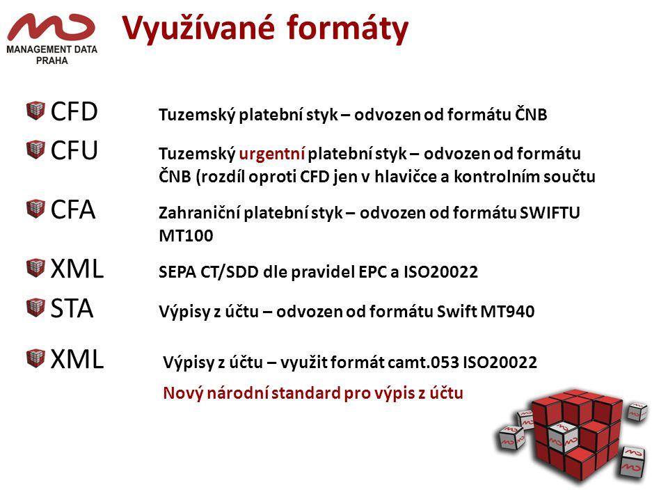 Využívané formáty CFD Tuzemský platební styk – odvozen od formátu ČNB