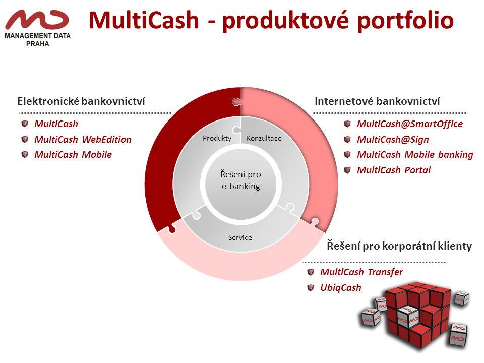 MultiCash - produktové portfolio