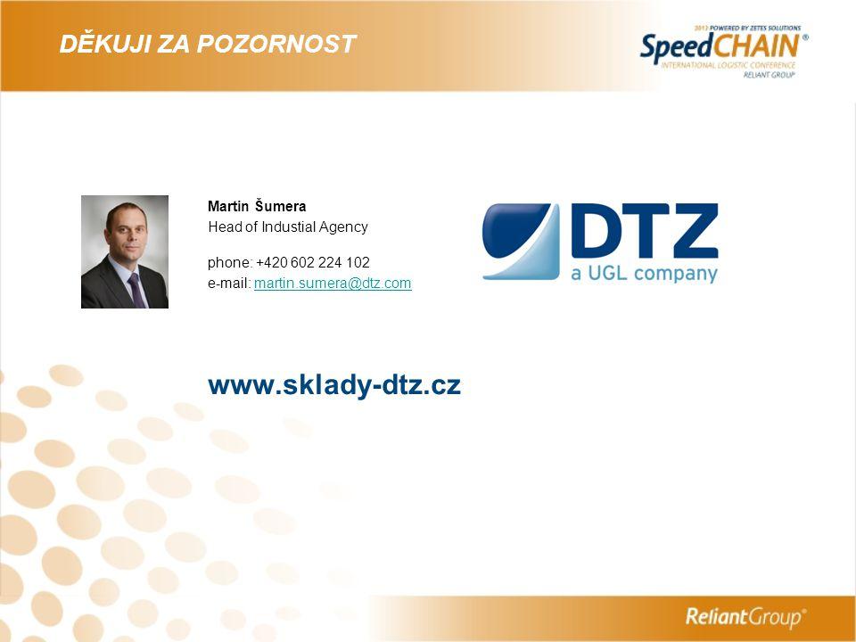 www.sklady-dtz.cz DĚKUJI ZA POZORNOST Martin Šumera