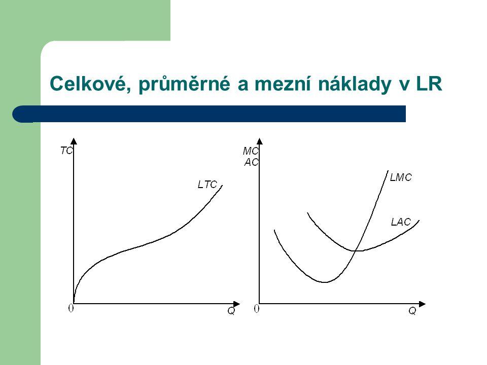 Celkové, průměrné a mezní náklady v LR